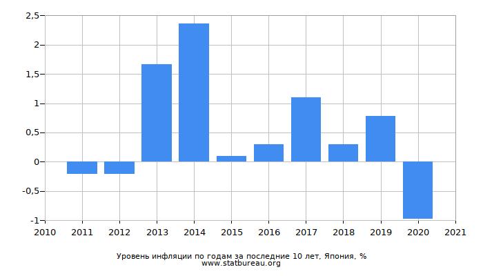 Fitch прогнозирует ускорение роста ВВП Украины - Цензор.НЕТ 1440
